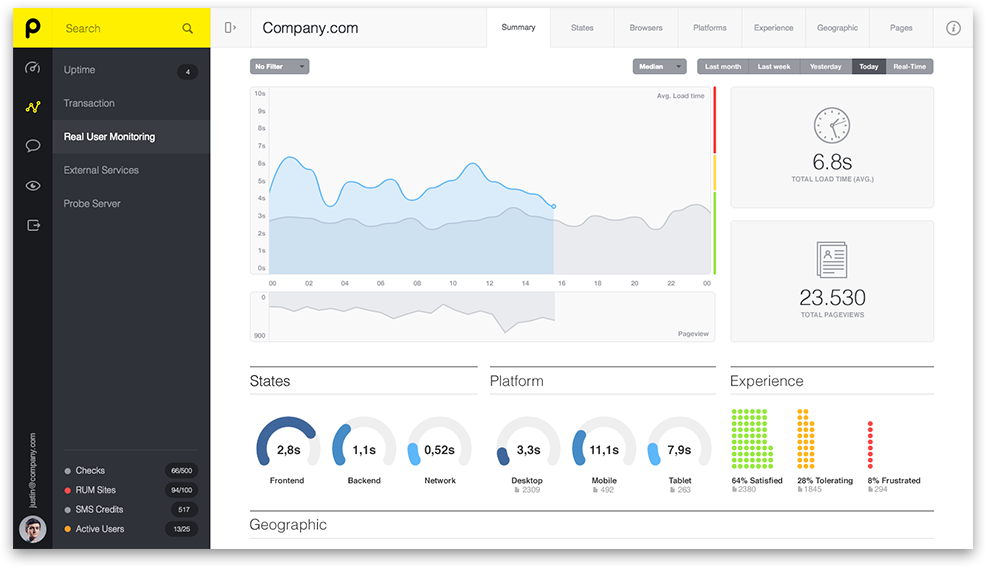 Image result for Web App Performance pingdom