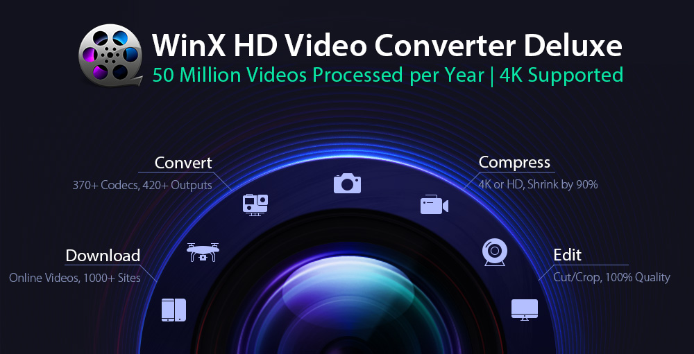 How to Free Convert 4K and HD Video on Windows 10