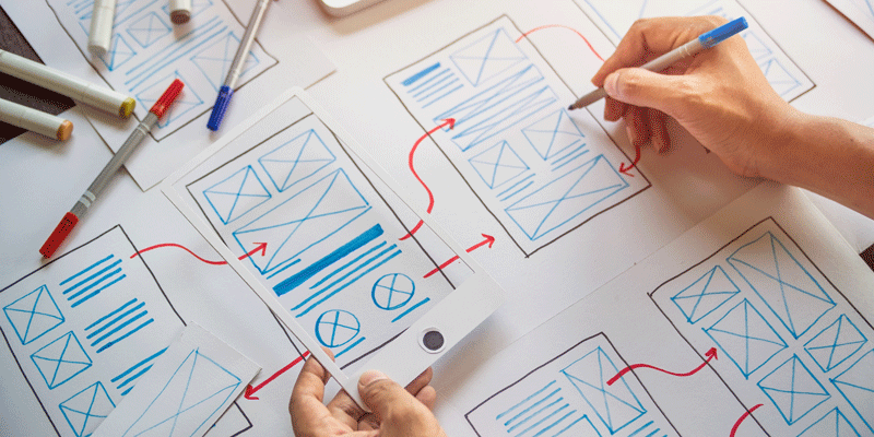 A Guide To Prototyping — Stage Four Of Design Thinking